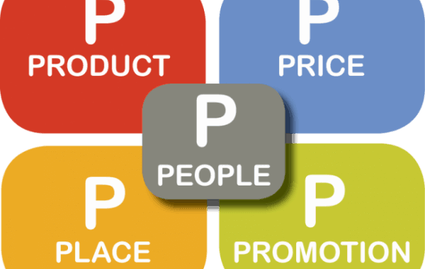 quali son le 5 P del marketing